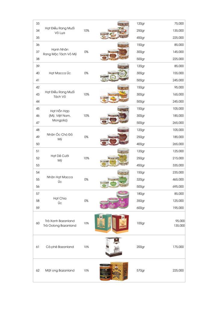 bảng giá hạt dinh dưỡng và trái cây sấy 2